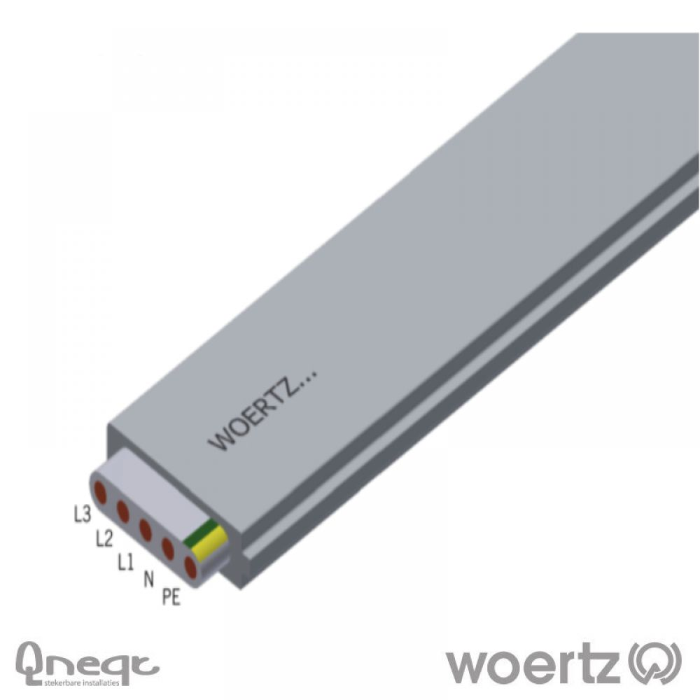 Woertz Power vlakbandkabel 5G2.5 mm2 IP68 FRNC B2ca